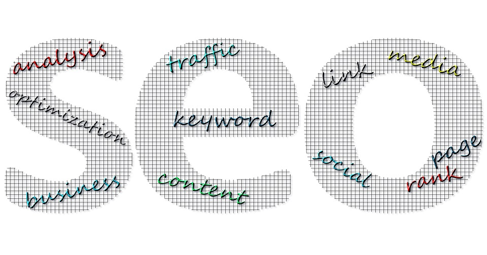 Choosing Efficient and Affordable SEO Services in Oman